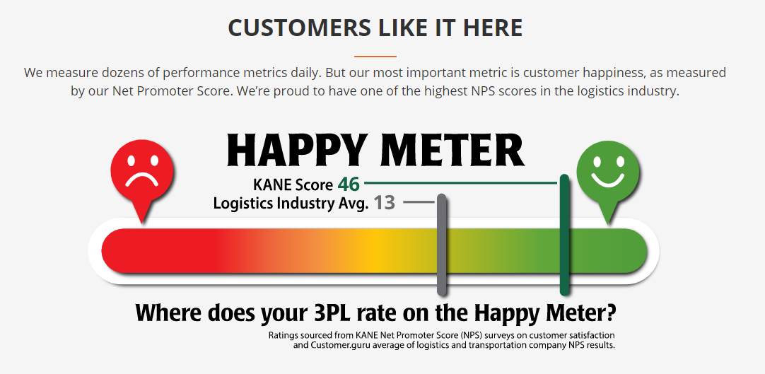 KANE Happy Meter