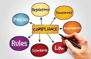 FSMA-compliance-tips.jpg